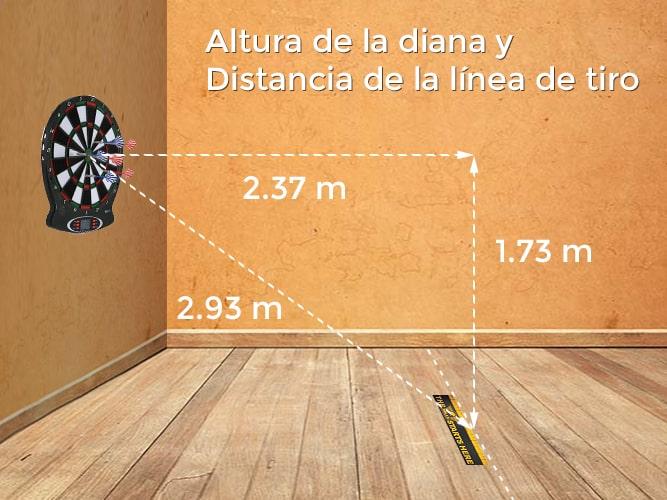 distancia diana y línea de tiro