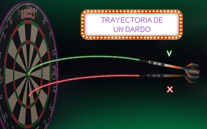 trayectoria de un dardo
